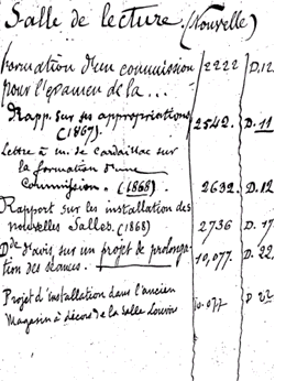 Exemple de fiche © BnF, Archives administratives